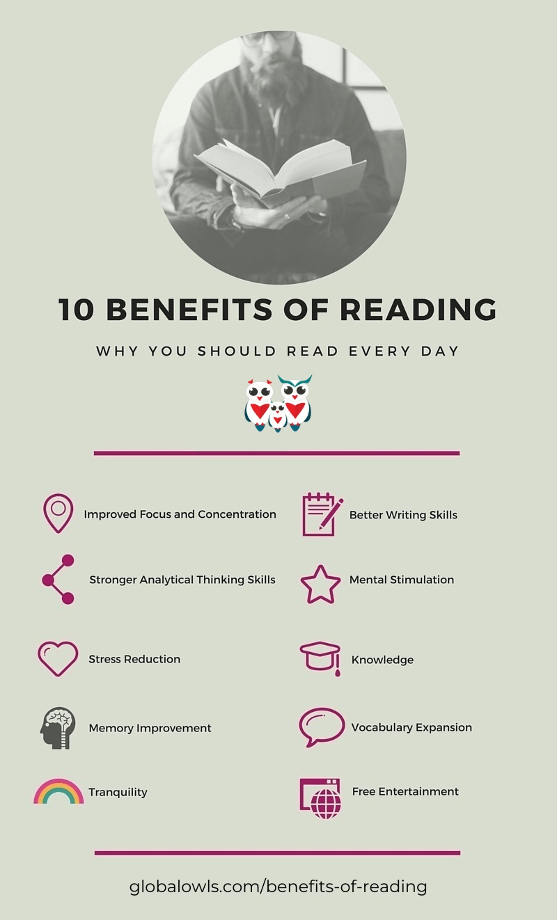 10 Benefits of Reading books