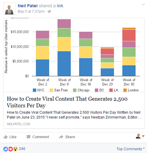 create content that goes viral