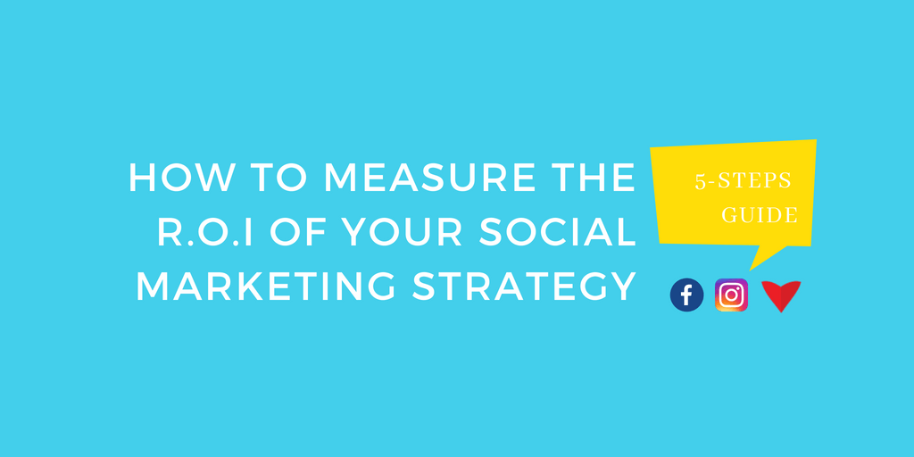 Measure ROI Social Media
